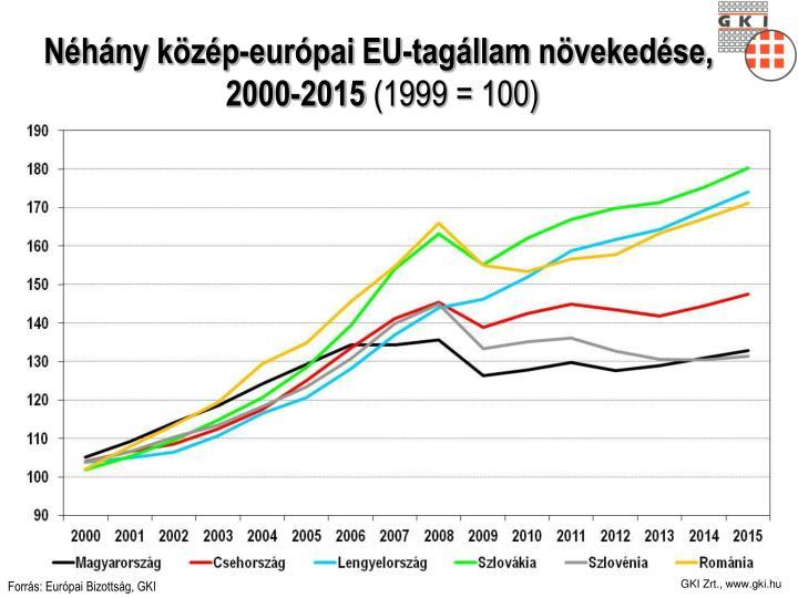 Néhány közép-európai EU-tagállam növekedése