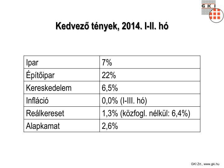 Kedvező tények, 2014. I-II