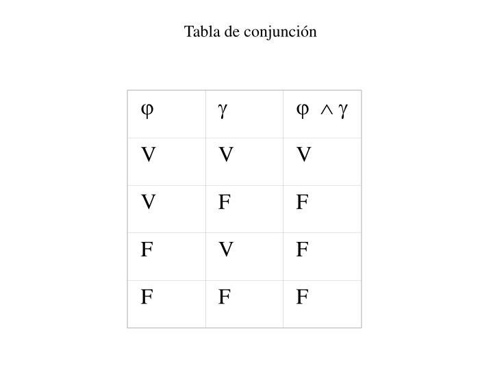 Tabla de conjunción
