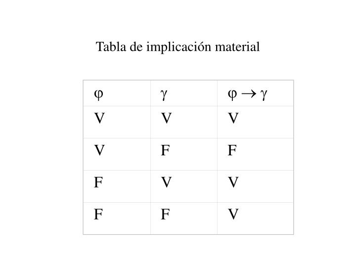 Tabla de implicación material
