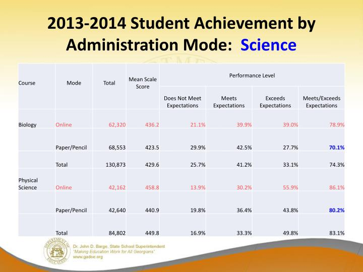 2013-2014 Student Achievement by Administration Mode:
