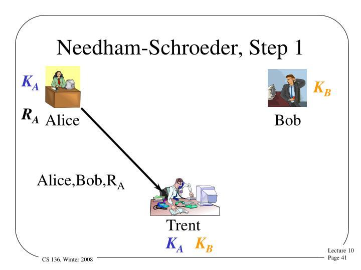 Alice,Bob,R