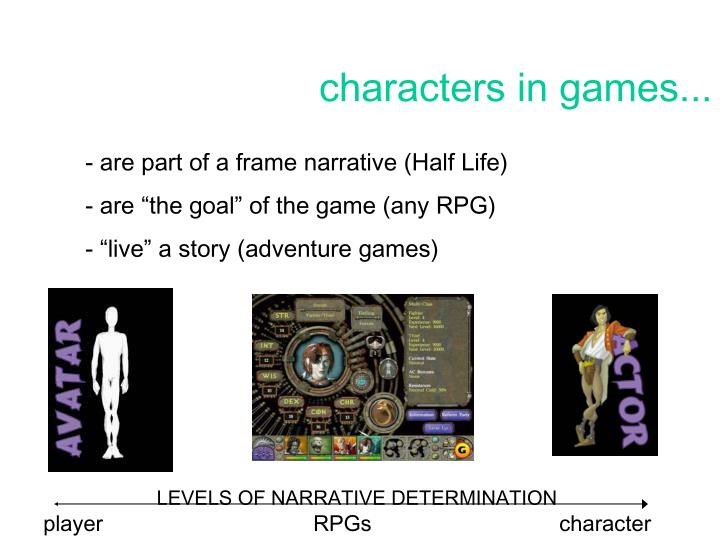 characters in games...