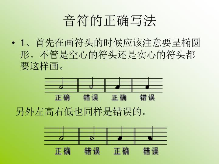 音符的正确写法