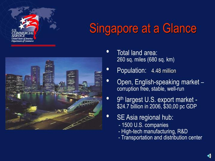 Singapore at a glance