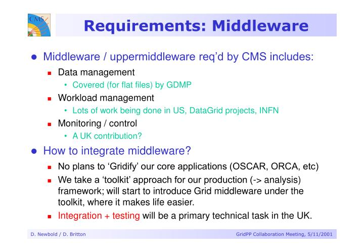 Requirements: Middleware