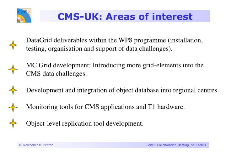 CMS-UK: Areas of interest
