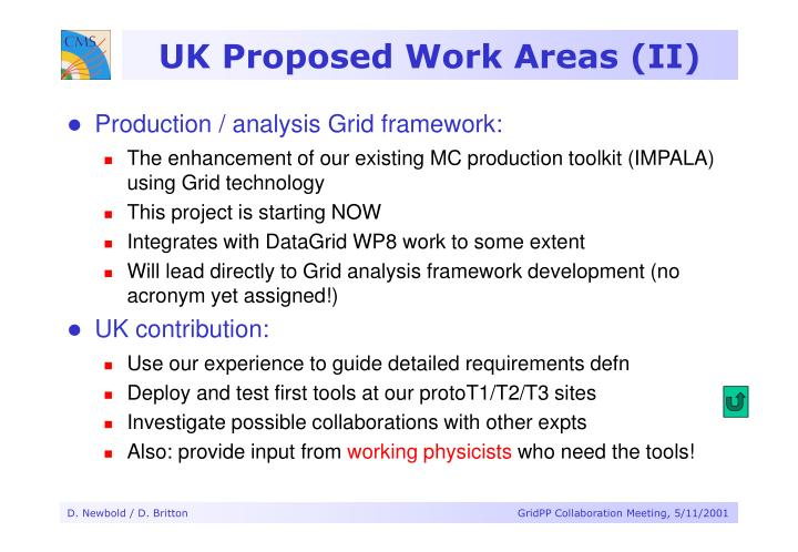 UK Proposed Work Areas (II)