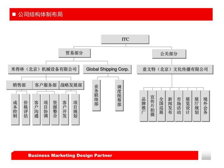 公司结构体制布局