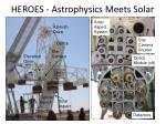 heroes astrophysics meets solar