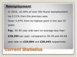 current statistics1