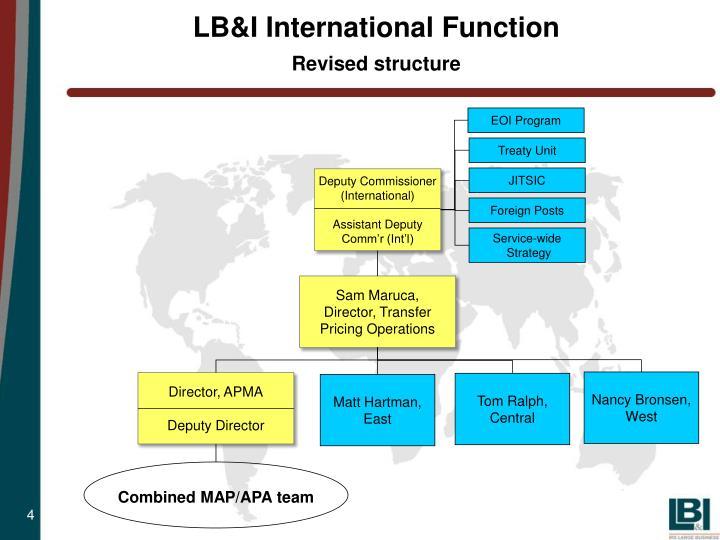 LB&I International Function