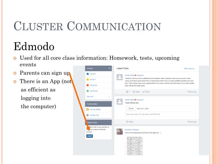 Cluster communication1