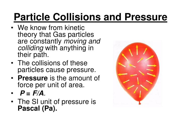 Particle Collisions and Pressure