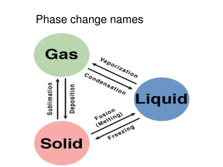 Phase change names