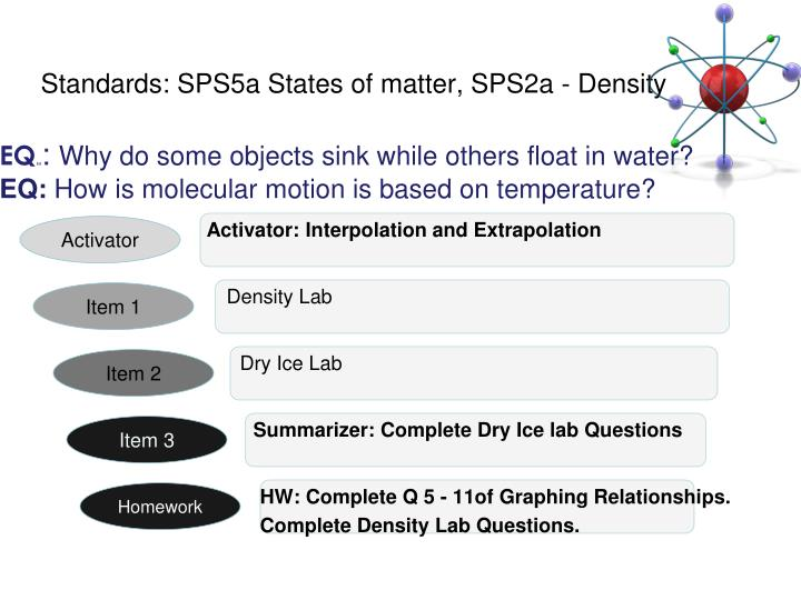 Standards: SPS5a States of matter, SPS2a