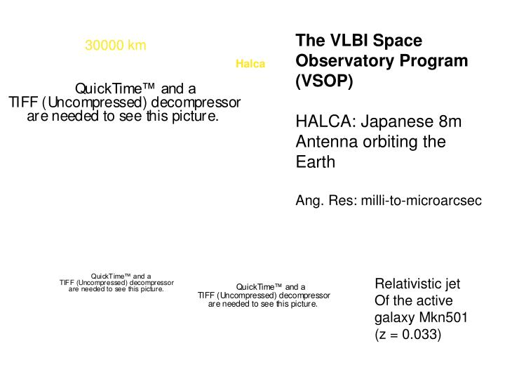 The VLBI Space