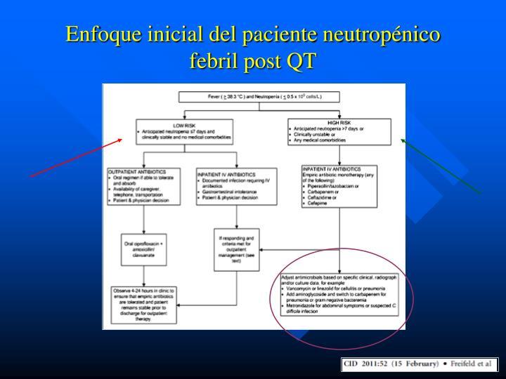 Enfoque inicial del paciente neutropénico  febril post QT