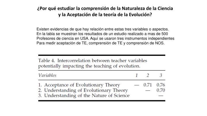 ¿Por qué estudiar la comprensión de la Naturaleza de la Ciencia