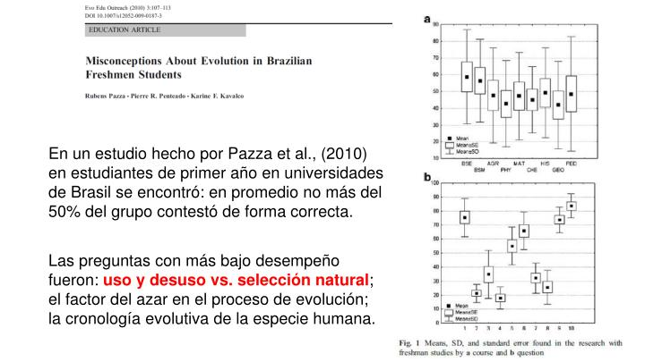 En un estudio hecho por Pazza et al., (2010)