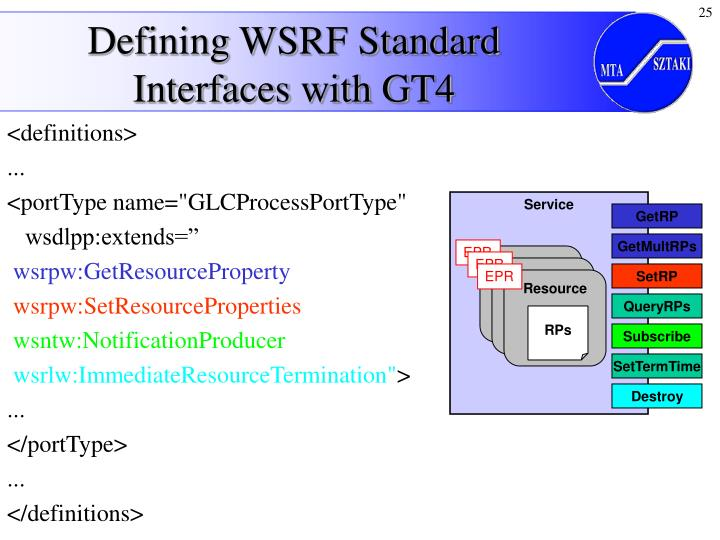 Defining WSRF Standard Interfaces with GT4