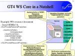 gt4 ws core in a nutshell