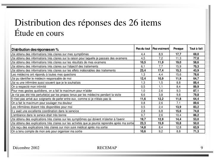 Distribution des réponses des 26 items