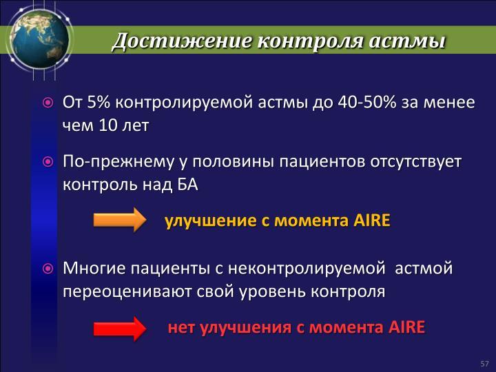 Достижение контроля астмы