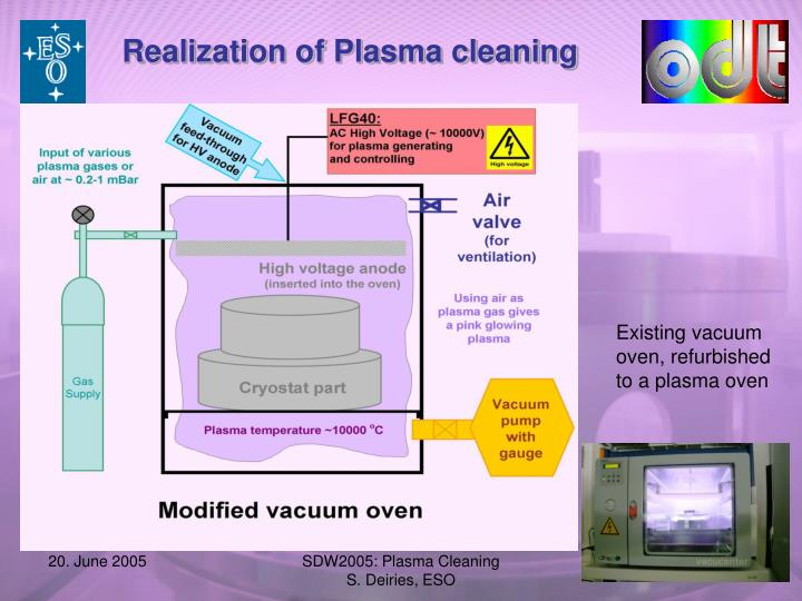Realization of Plasma cleaning