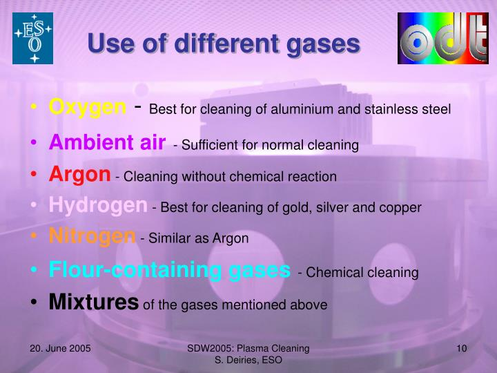 Use of different gases