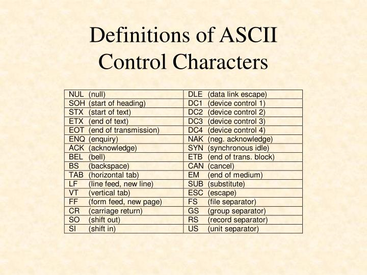 Definitions of ASCII