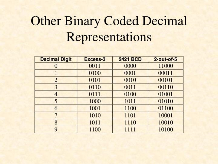 Other Binary Coded Decimal Representations