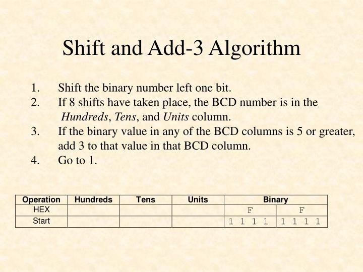 Shift and Add-3 Algorithm