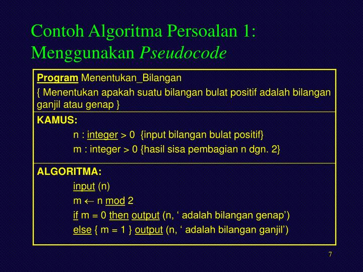 Contoh Algoritma Persoalan 1: