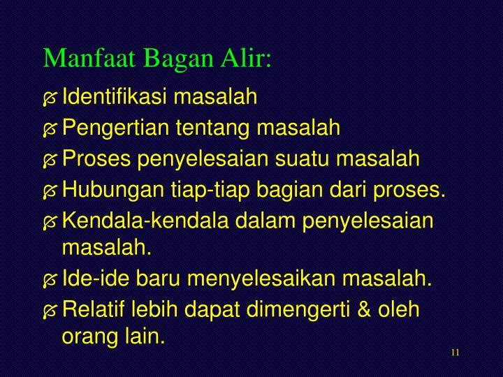Manfaat Bagan Alir: