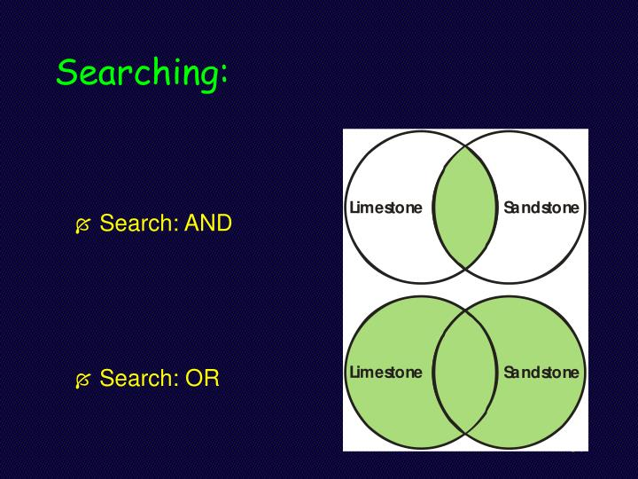 Searching: