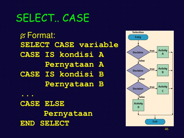 SELECT.. CASE