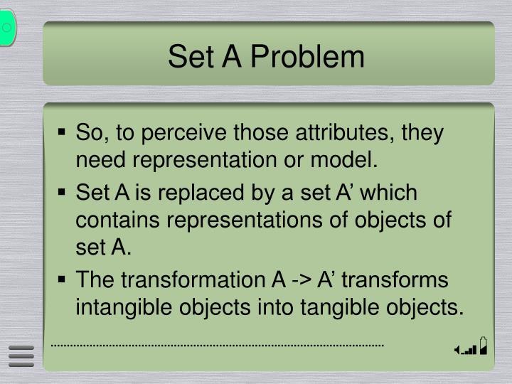 Set A Problem