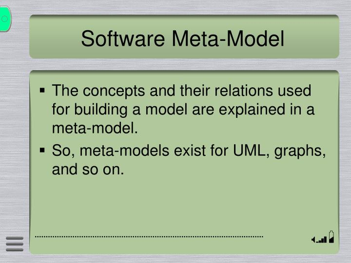 Software Meta-Model