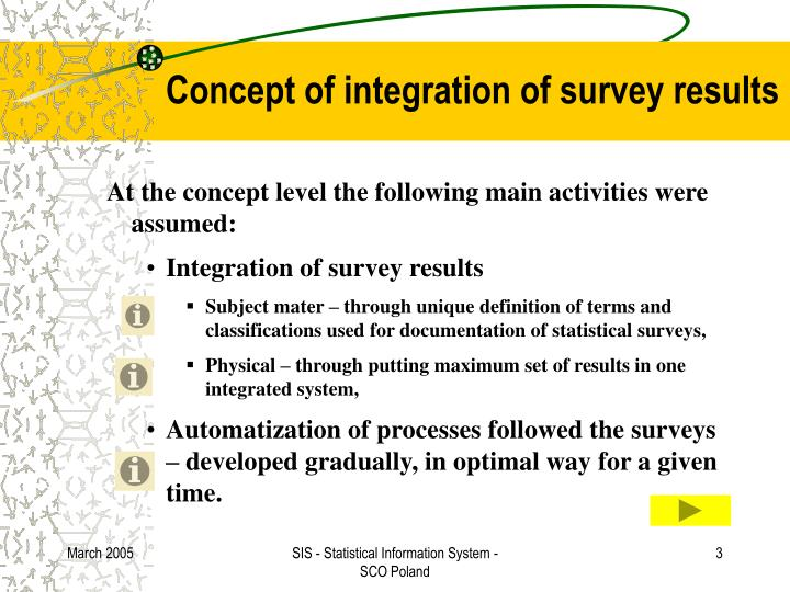 Concept of integration of