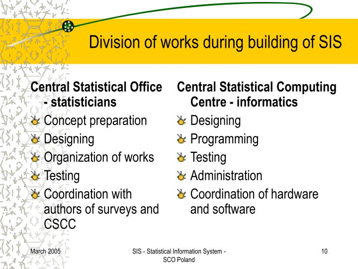 Central Statistical Office - statisticians