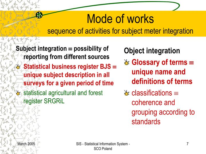 Subject integration