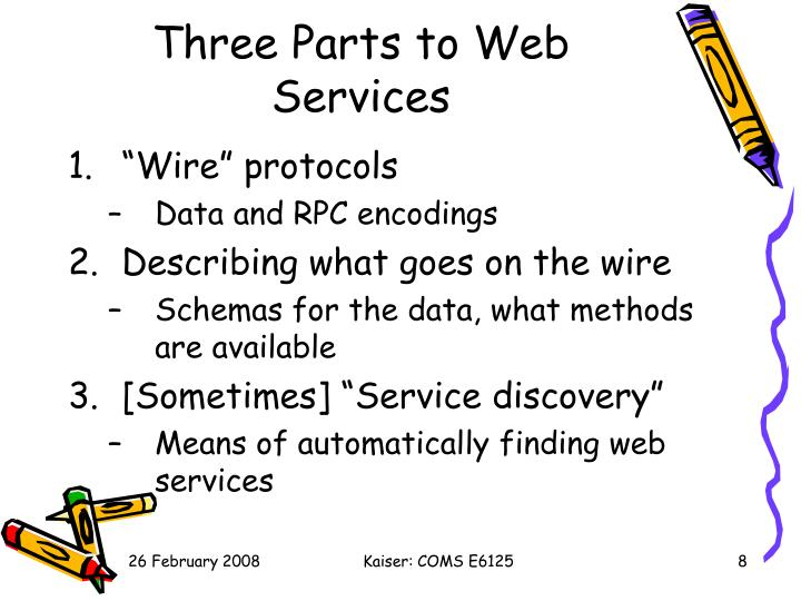 Three Parts to Web Services