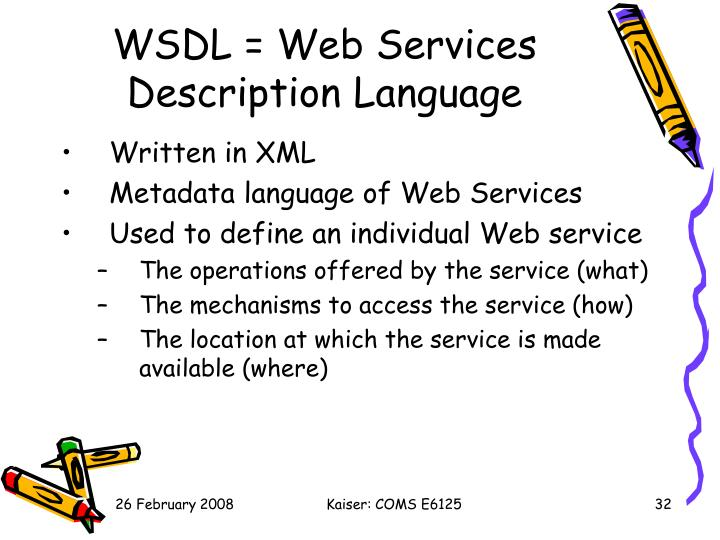 WSDL = Web Services Description Language