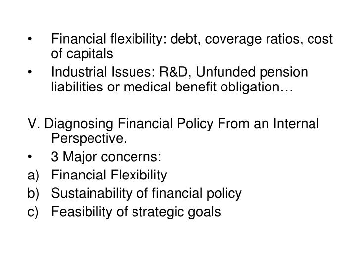 Financial flexibility: debt, coverage ratios, cost of capitals
