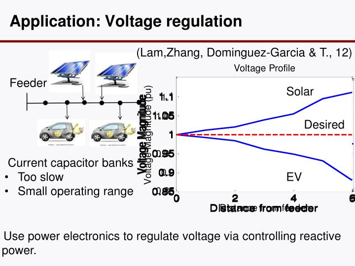 Application: Voltage regulation