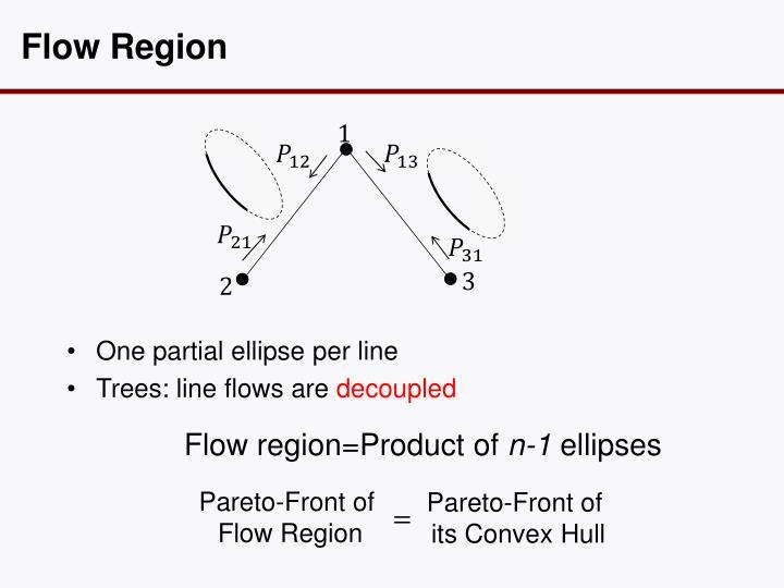 Flow Region