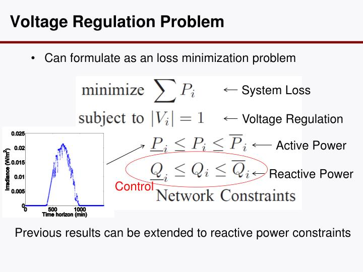 Voltage Regulation Problem