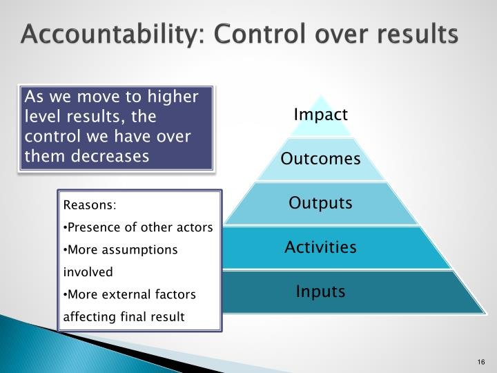 Accountability: Control over results