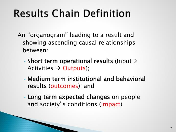 Results Chain Definition